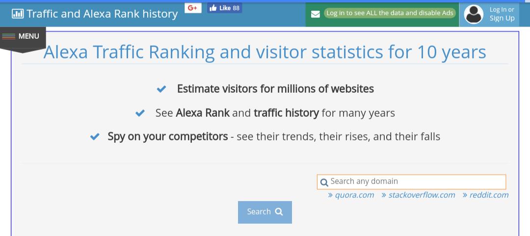 Website traffic checker